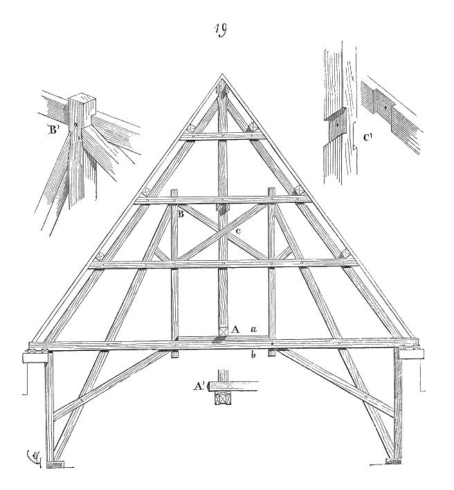 ceri-bois - Charpentes, menuiseries et structures bois